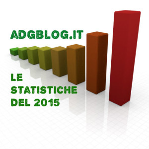 statistiche 2015