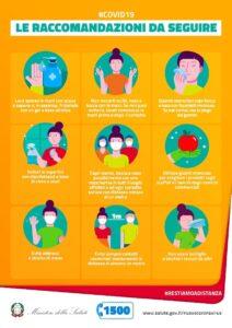 infografica raccomandazioni covid