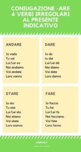 coniugazione are 4 verbi irregolari