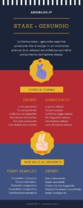 stare + gerundio infografica